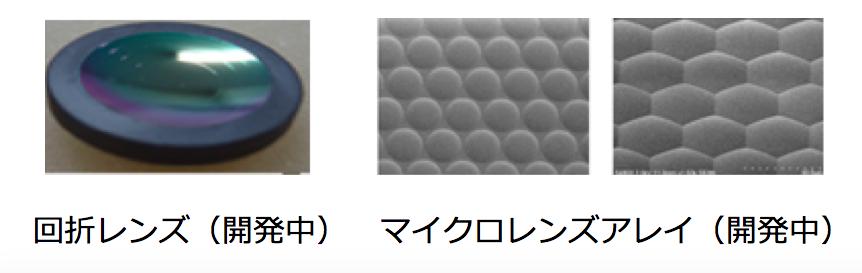 回折レンズ、マイクロレンズアレイ(開発中)
